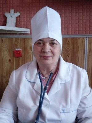 Пшенична Світлана Петрівна