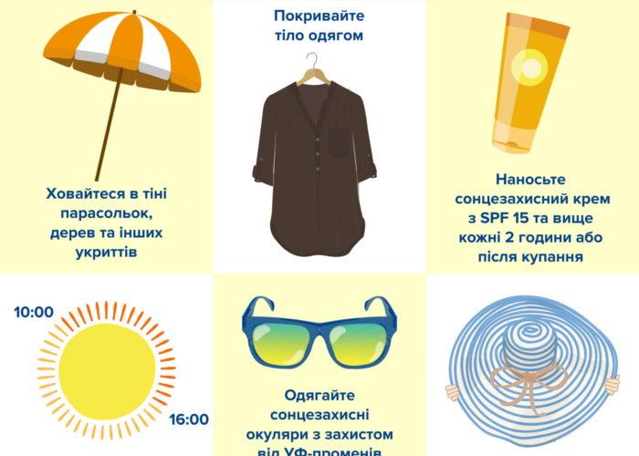 SunSmart2-1